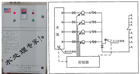 微分积分(pid)数字调节器及主电路